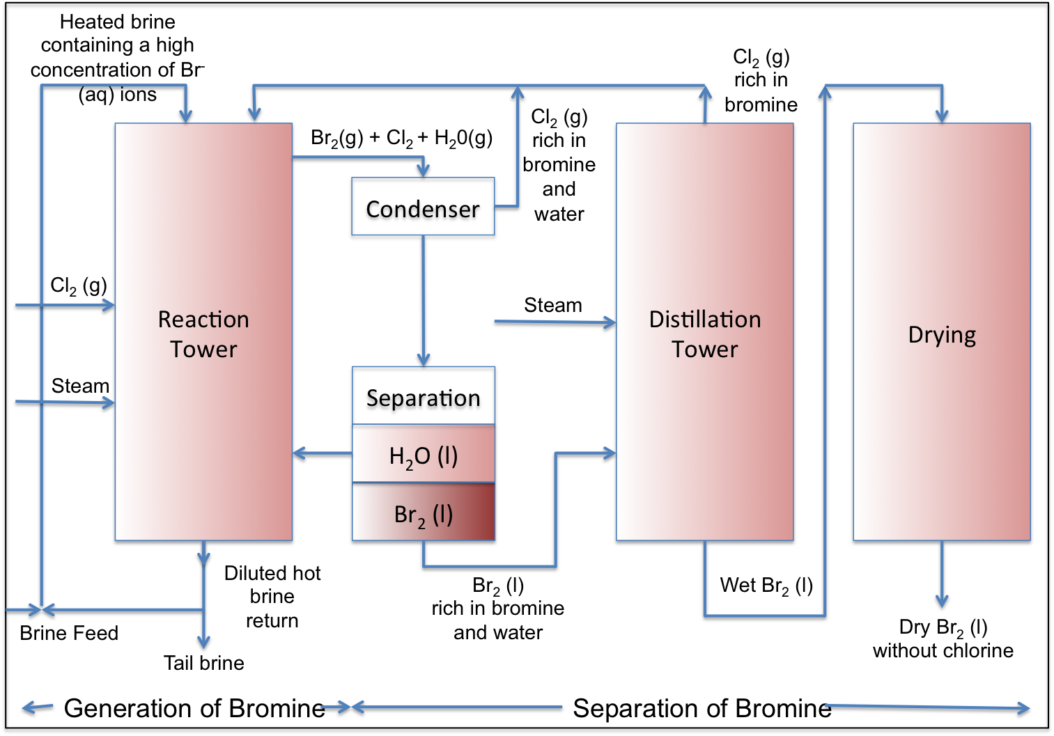 heat exchanger ponent diagram  heat  free engine image for